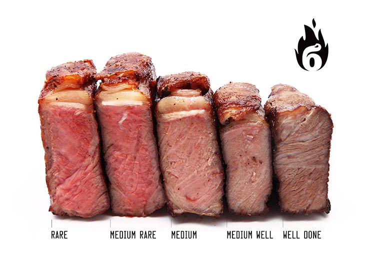Как приготовить стейк medium rare{q}